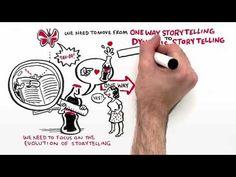 Video description of Coca-Cola's online marketing strategy.