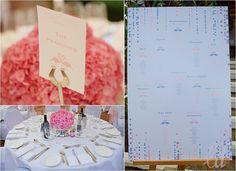 Pink & Blue Wedding...