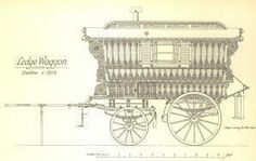 Wagon scale