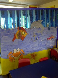 Under the sea class room role play area sea, play area