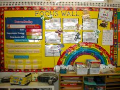 focus wall bulletin board