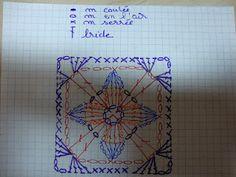 crochet squares, chart, granni squar, squar pattern