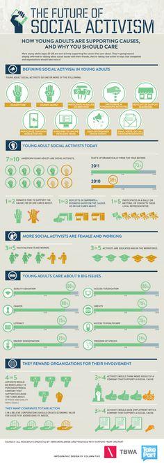 : activism, Infographic, social activism, social media, youth culture