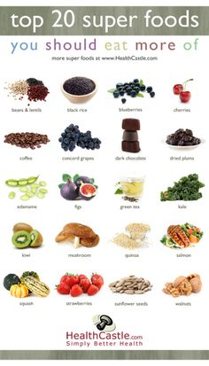 Top 20 Super Foods - pat on the back for injesting coffee, dark chocolate, edamame, and kale on a religious basis! I should up my intake of green tea, lentils, and blueberries...