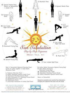 photo Learn How to Do Surya Namaskara A