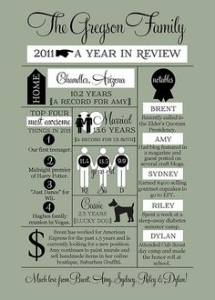 "Cool ""Year in Review"" .... could be Christmas letter/postcard"