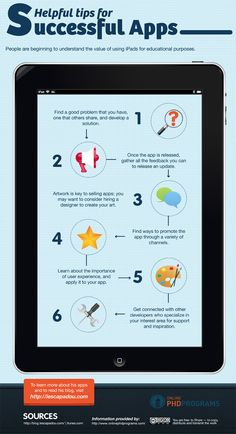 Infographic apps for ipad