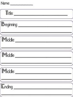 Narrative Writing Templates and Graphic Organizers - BME Model
