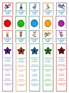 """The posters are used as guides to help students choose just right books and to know if a book is right for them. They cover all the steps that are listed on the bookmarks and make a nice visual reference for kids. One side of the bookmark tells how to choose """"Just Right"""" books. It also gives a quick review of the Five Finger Rule. The other side tells how to know if a book is """"Just Right"""" for you. $ #JustRightBooks"""