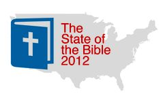 47% of American adults believe the Bible has too little influence in society today.