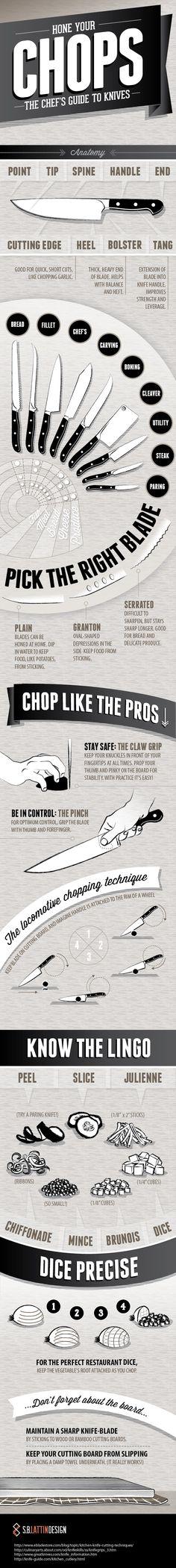 Knife Skills at a Glance