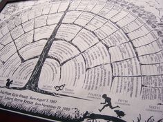 Family Tree 6-generation Charts with blank spaces for you to finish art by handwriting your personal genealogy info. From Fresh Retro Gallery on etsy