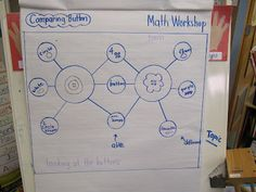 Joyful Learning In KC: Search results for Thinking Maps