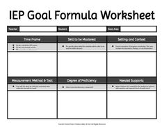how to write iep goals