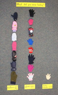 "Winter graph using gloves, mittens, or bare hands... ""What did you wear today?"""