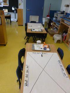 Kindergarten Cloud Inquiry lesson