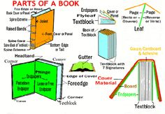 all the parts of a book
