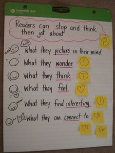Anchor Chart: Reading and Critical Thinking