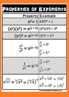 INB-Exponents, Square, Square Roots, Scientific Notation on Pinterest ...