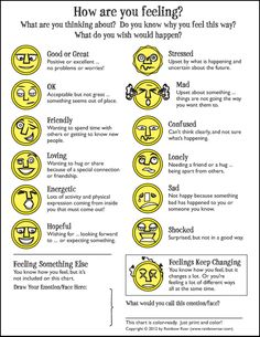 Emotions chart other resources