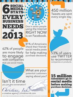 6 Social Media Stats in 2013 - #socialmedia #SMM #marketing #FB #twitter