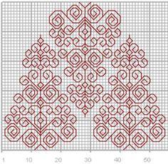 Free Blackwork Embroidery Pattern embroidery patterns, craft, embroideri pattern, crossstitch, blackworkesquema pág, christmas ornaments, christmas trees, blackwork pattern, blackwork embroideri