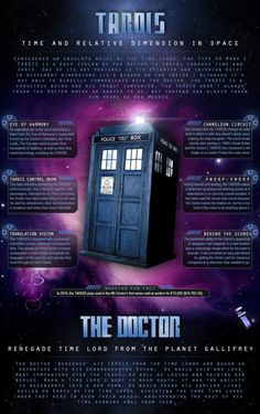 The History of Doctor Who: Infographic