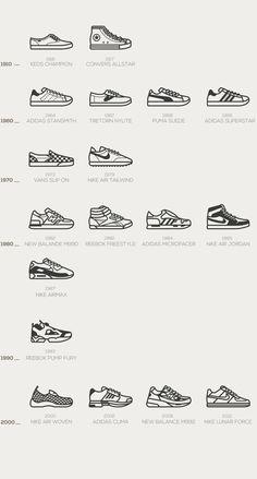 Timeless Sneakers icon set by Naomi Kim