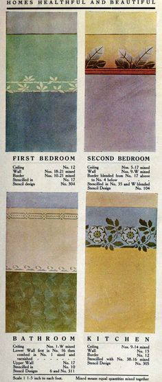 Homes Healthful and Beautiful 1906