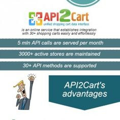 Wonder how to improve your e-Business?  Discover this infographic to find out about 3dcart integration and API technologies as a hand of help.