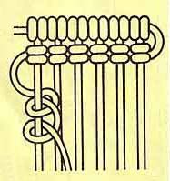 Macramé basic knots