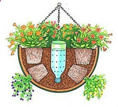 Self-Watering Hanging Basket~Love this idea!!