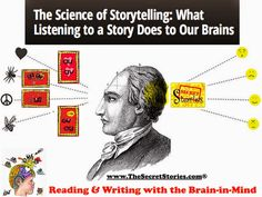 """SECRET STORIES: What Listening to a Story Does to Our Brains?.... Follow for Free """"too-neat-not-to-keep"""" teaching tools & other fun stuff :)"""