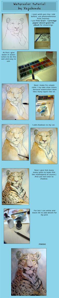 Watercolor tutorial art tutori, watercolor tutorials