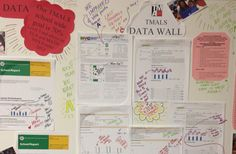 Colorful, interactive #data wall, showing goals and progress, and with suggestions for all #stakeholders on next steps.