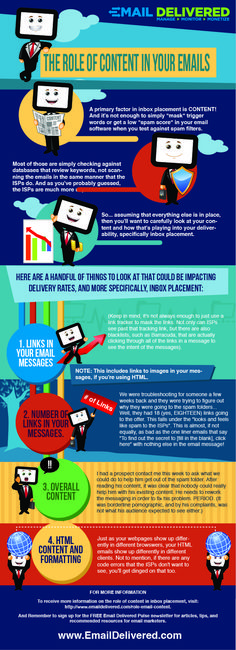 The role of content in your emails #infografia #infographic #marketing