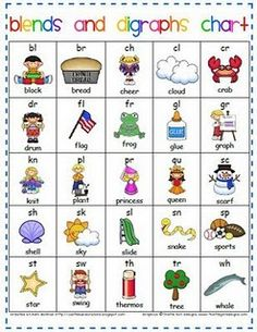 digraph, charts, mini office, school, phonic, blend, read, word walls, teach