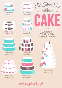 a guide to wedding cake size and servings