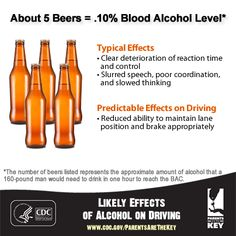 Parents, after about 5 beers you do not have the coordination to drive. Set a good example and never drink and drive, and make sure your teen knows that there is zero tolerance for drivers under 21. | Parents Are the Key to Safe Teen Driving | CDC Injury Center