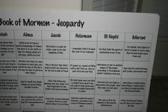Book of Mormon - Jeopardy (top right)