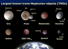 Largest known trans-Neptunian objects