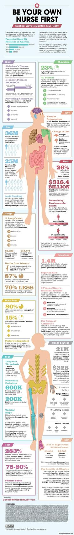 Infographic: Be Your Own Nurse First via topoftheline99.com