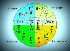 electr formula, engineering equations, electr engin, basic law, electrical engineering