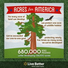 For every acre Acres for America develops, they protect one acre of wildlife habitat. #Walmart #Sustainability #WalmartGreen