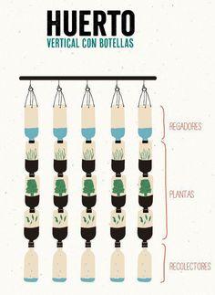 Huerto Vertical @EcoInventos #FB