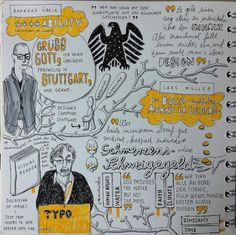 TYPO sketch notes by Eva-Lotta Lamm