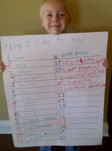 Sent from reader, Melissa: The attached is a picture of my nephew, Jack, who's a bit of a picky eater. He's not willing to try new foods we know he will like so my mom (his grandmother) thought of something very clever. From Thanksgiving until Christmas, Jack has to try to write 30 food items [...]