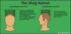 how to cut hair, cut a shag, diagram