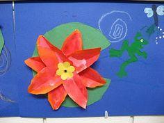 monet garden, monet water, inspir water, gardens, frogs, blog, preschool, kid craft, water lilies