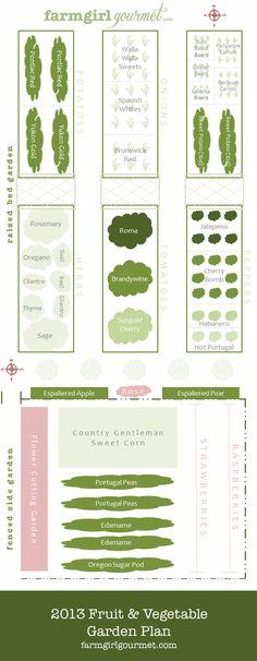 Grow Your Own – 2013 Garden Plan by @christie nolen Gourmet